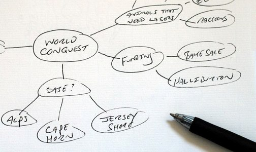 Using Mind Maps in Sermon Prep [tutorial] | PastorGear.