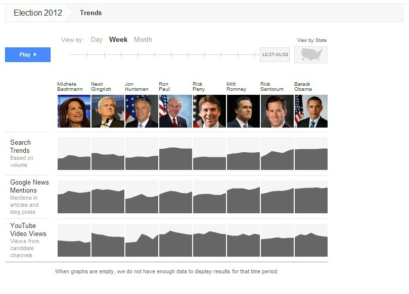 google_politics1